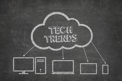 Tech trends concept on blackboard Stock Photo