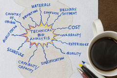 Technical bid analysis. Engineering sketch on napkin royalty free stock photography