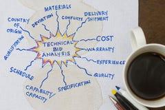 Technical bid analysis Royalty Free Stock Photography
