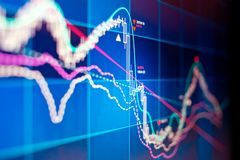 Technical Business Stock Chart. A technical stocks and shares graph on a computer screen Stock Photo