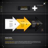 Techno orientering med tre pilar Fotografering för Bildbyråer