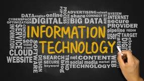 Technologie informacyjne z powiązaną słowo chmurą ręcznie pisany na bl zdjęcie royalty free