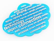 Technologiefragetag-cloud lizenzfreie abbildung