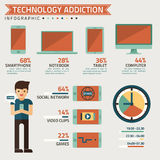 Technology addiction infographic on cream background Royalty Free Stock Photo