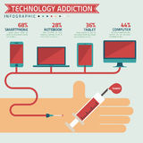 Technology addiction infographic with hand and syringe Royalty Free Stock Photo
