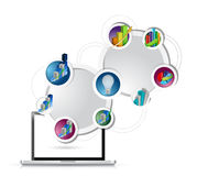 Technology business concept diagram Royalty Free Stock Photo