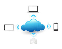 Technology cloud computing. illustration design Royalty Free Stock Image