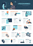 Technology Coding Infographic Concept Stock Photography