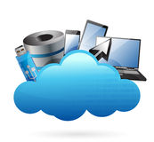 Technology electronics Cloud computing concept Royalty Free Stock Photo