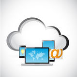 Technology electronics and cloud Royalty Free Stock Photos