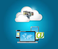 Technology electronics and cloud Royalty Free Stock Photography