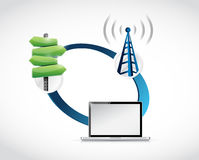 Technology guide and connection. illustration Stock Images