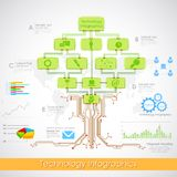 Technology Infographics Royalty Free Stock Photo