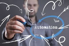 Technology, internet, business and marketing. Young business man. Writing word: Automation Royalty Free Stock Photo