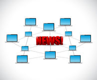 Technology news network illustration design Stock Images