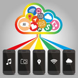 Technology of Smart phone with cloud concept Royalty Free Stock Images