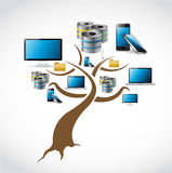Technology tree illustration design Royalty Free Stock Image