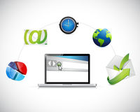 Technology web solutions for marketing. Royalty Free Stock Images