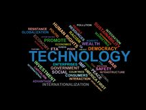 TECHNOLOGY - word cloud wordcloud - terms from the globalization, economy and policy environment Royalty Free Stock Image
