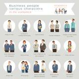 Tecken för affärsfolk Arkivbilder
