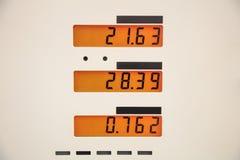 Tecken för bränslepriser på den tjänste- stationen Royaltyfri Foto