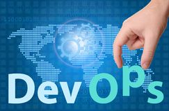 Tecken för DevOps utvecklings- & operationbegrepp arkivfoton