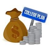 Tecken för plan för pengarpåsehögskola Arkivfoton