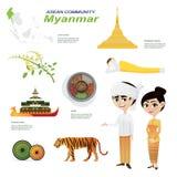 Tecknad film som är infographic av myanmar ASEAN-gemenskap vektor illustrationer