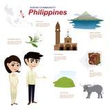 Tecknad film som är infographic av philippines ASEAN-gemenskap vektor illustrationer