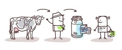 Tecknad filmbonde Milk Production och direkt konsument stock illustrationer