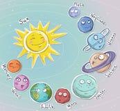 Tecknad filmplaneter. Solsystem. Vektorillustration Royaltyfri Bild