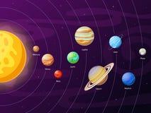 Tecknad filmsolsystemintrig Planeter i planetariska omlopp runt om solen Astronomisk utbildning av planetsystemvektorn royaltyfri illustrationer