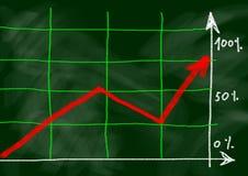 Teckning av grafen stock illustrationer