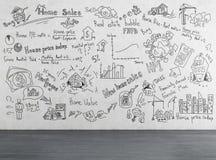 Teckning för affärsplan på väggen Arkivbilder