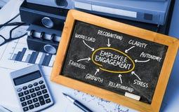 Teckning för hand för anställdkopplingsdiagram på den svart tavlan Royaltyfria Foton