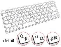 Teclado de ordenador con los símbolos japoneses, jeroglíficos, hiragana ilustración del vector