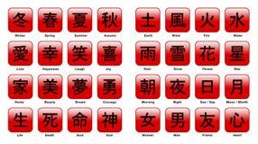 Teclas chinesas Foto de Stock Royalty Free