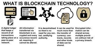 Tecnología de Blockchain ilustración del vector