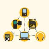 Tecnología de la era de Digitaces Imágenes de archivo libres de regalías