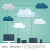 Tecnología de la nube Fotografía de archivo