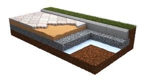 Tecnología de la pavimentación que pone Foto de archivo