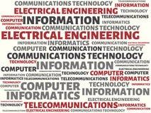 TECNOLOGÍA DE LAS COMUNICACIONES - imagen con las palabras asociadas a la TECNOLOGÍA de COMUNICACIÓN del tema, palabra, imagen, e Imagen de archivo
