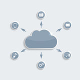 Tecnología de ordenadores de la nube Fotografía de archivo libre de regalías