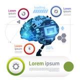Tecnología moderna de la robótica de Brain Template Infographic Elements For de la inteligencia artificial ilustración del vector
