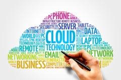 Tecnologia della nube Fotografie Stock