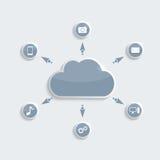 Tecnologia di computazione della nuvola Fotografia Stock Libera da Diritti