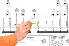 Tecnologia di energia nella costruzione Fotografia Stock Libera da Diritti