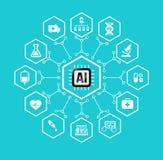 Tecnologia di intelligenza artificiale di AI per la sanità e l'elemento medico di progettazione e dell'icona royalty illustrazione gratis