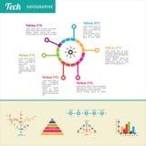Tecnologia Infographic com círculo colorido e muito alternativa Fotografia de Stock Royalty Free