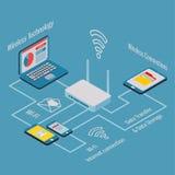Tecnologia sem fios isométrica ilustração royalty free
